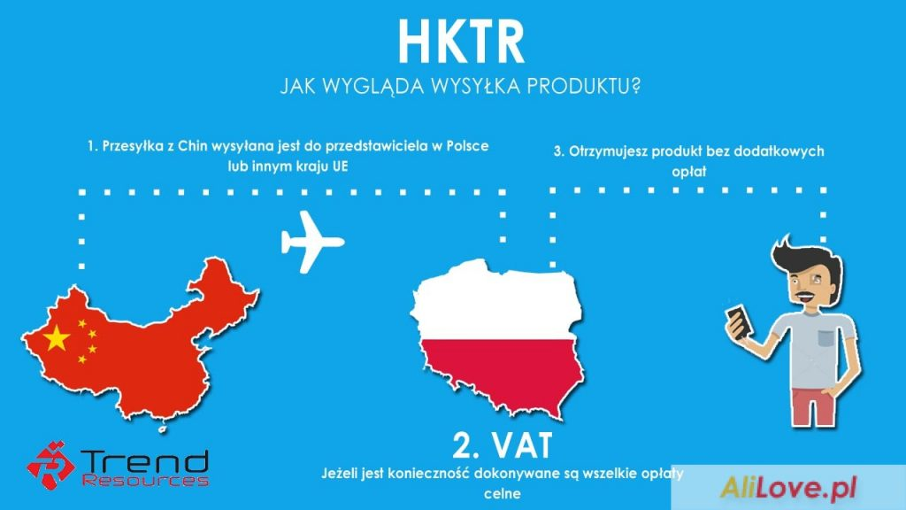 HKTR Telefony i elektronika z AliExpress bez VAT