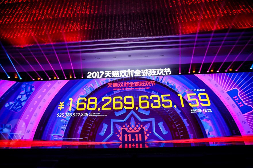 11.11 AliExpress co to jest festiwal zakupowy święto singla wyprzedaże promocje