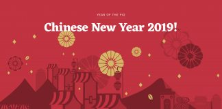 2019 Chinesisches Neujahr